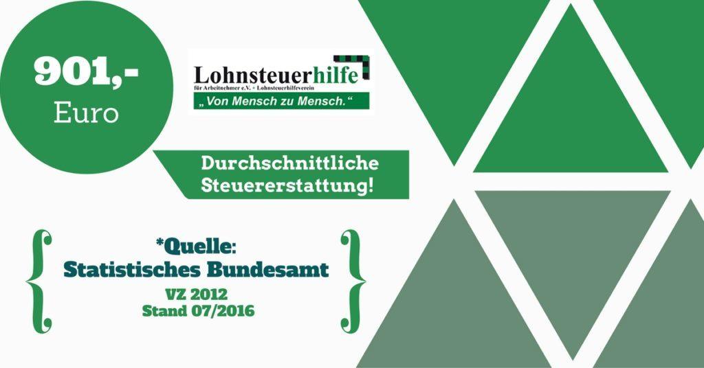 Steuererklärung machen lassen in Schwerin - Lohnsteuerhilfeverein Schwerin